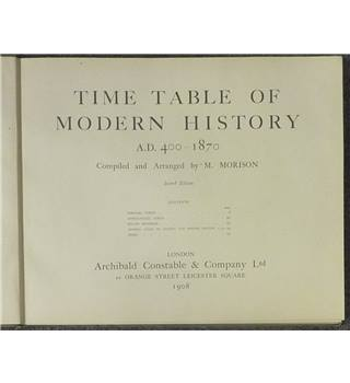 Time table of modern history A.D. 400-1870
