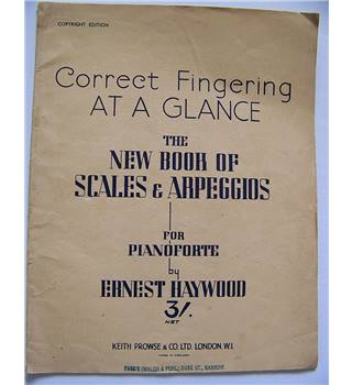 Correct Fingering at a Glance