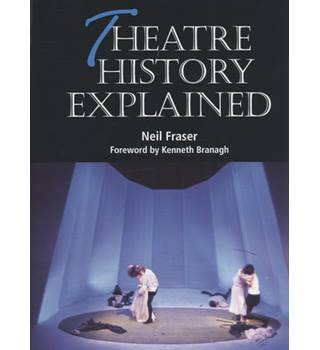 Theatre history explained